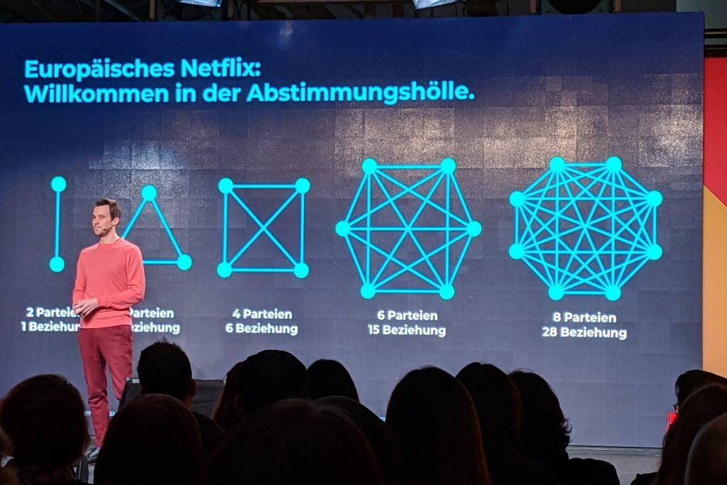 Europäisches Netflix: Willkommen in der Abstimmungshölle. Folie von Bertram Gugel auf der re:publica 2019.